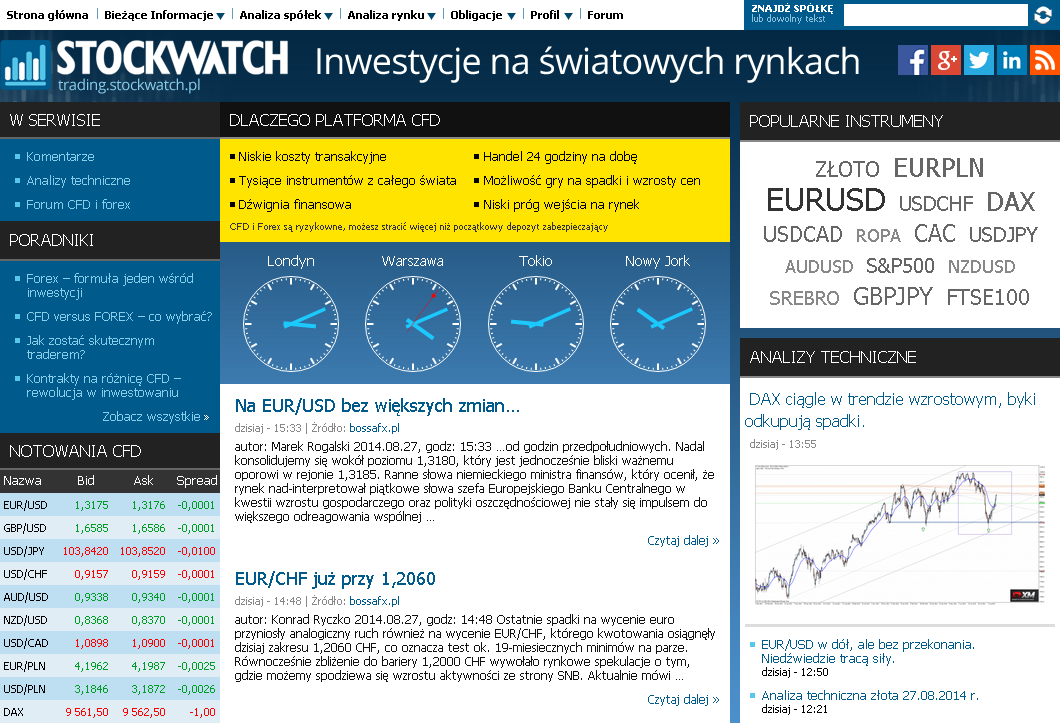 Forex stocks to watch
