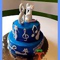 Osiemnastkowy tort ze szczurkiem #koty #książki #osiemnastka #ratatuj #szczur #tort #TortyKraków #TortyWalentynki
