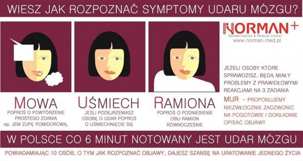 Pierwsze objawy udaru mózgu #mur #RehabilitacjaPoUdarze #stroke #UdarMózgu